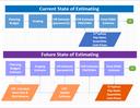 Current-Future Estimating.png