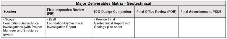 Geotechnical Table.JPG