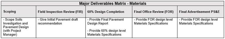 Materials Table.JPG