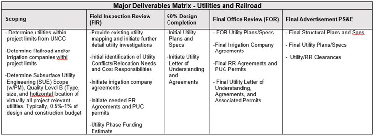 Util Rail Table IMG.JPG