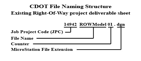 Chapter 04 - File Naming Structure