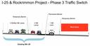 I-25 Rockrimmon Phase 3 Traffic Shift