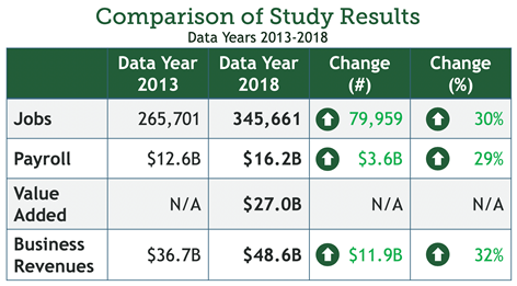 Comparison of Study Results.png