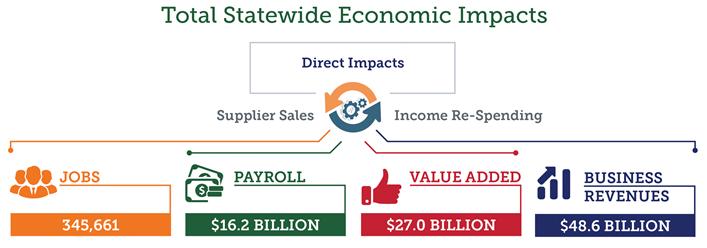Economic Impacts.png