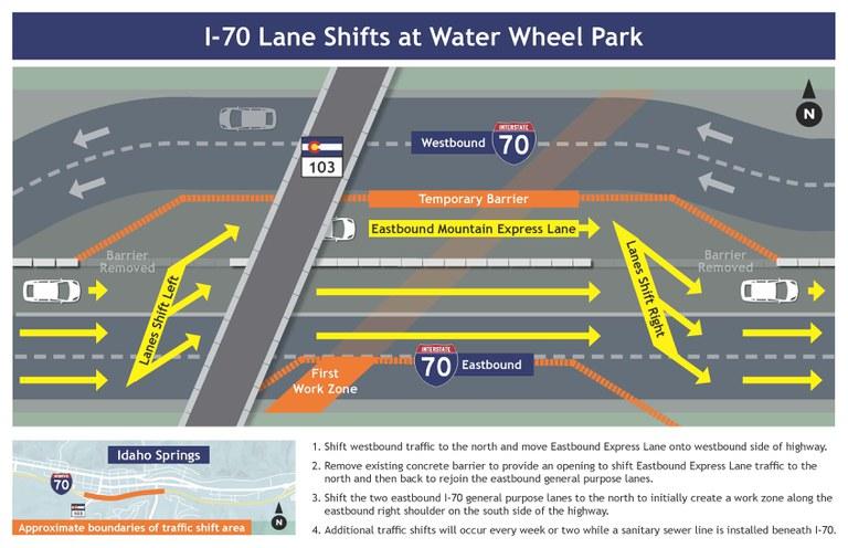 Water Wheel Park Detour