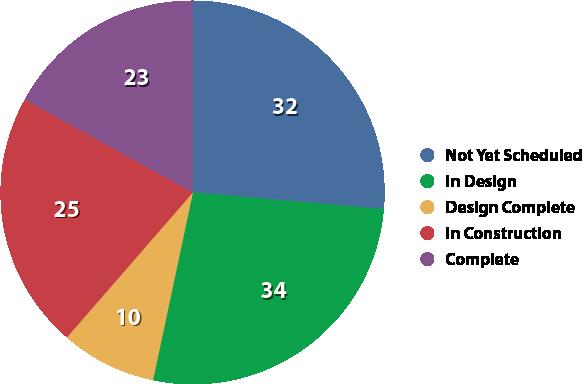 June 2012 Status Chart detail image