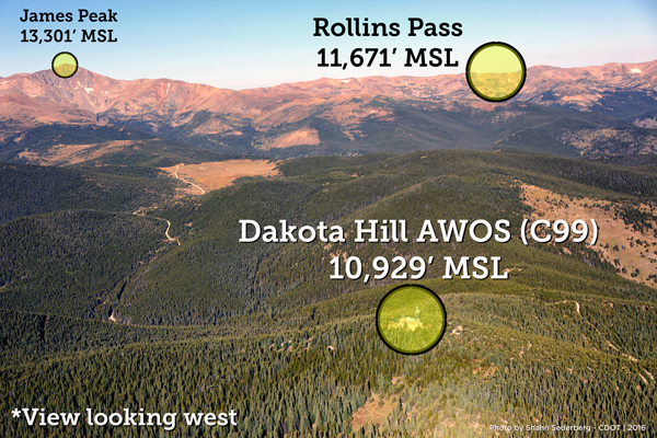 An aerial view of the Dakota Hill AWOS (C99) looking west toward Rollins Pass.