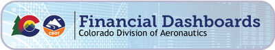 Aeronautics Financial Dashboards