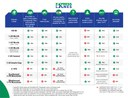 ExpressLanes-Infographic_v3.jpg