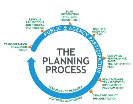 Planning process colorado department of transportation - Traffic planning and design layoffs ...