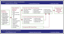 Work Plan-Public Involvement Agency Cooperation