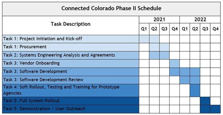 CC Schedule.JPG