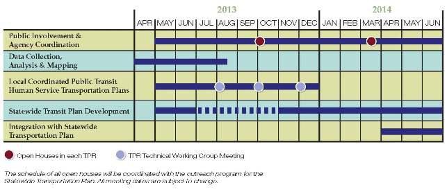 schedule July 2013