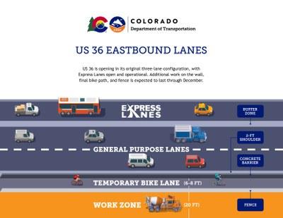 US 36 Eastbound Lane Graphic