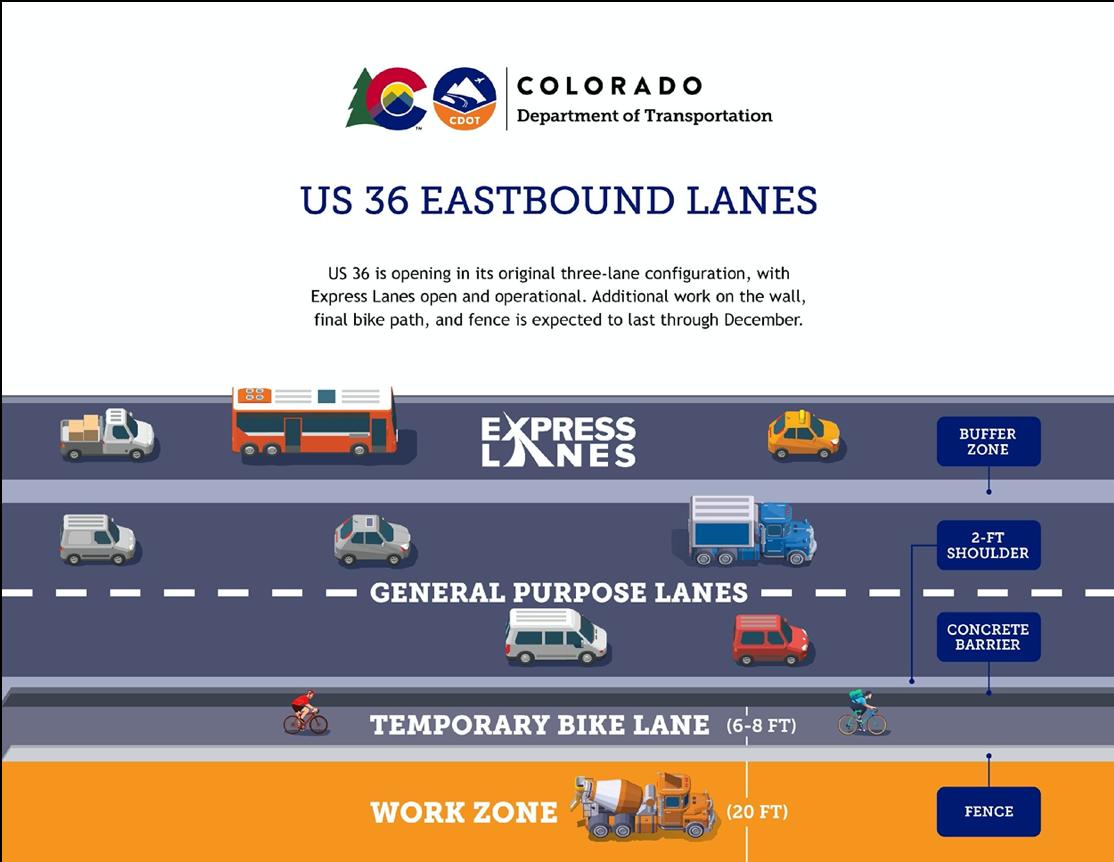 Three lane configuration