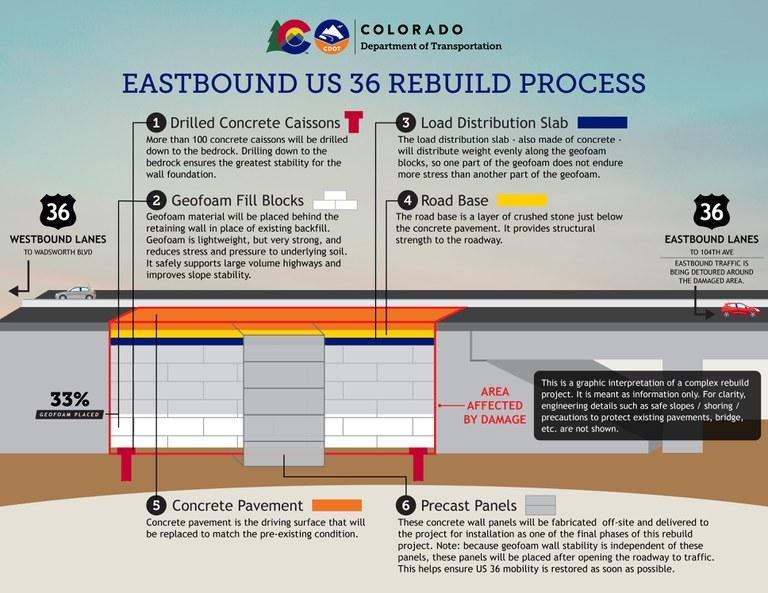 US36-RebuildGraphic