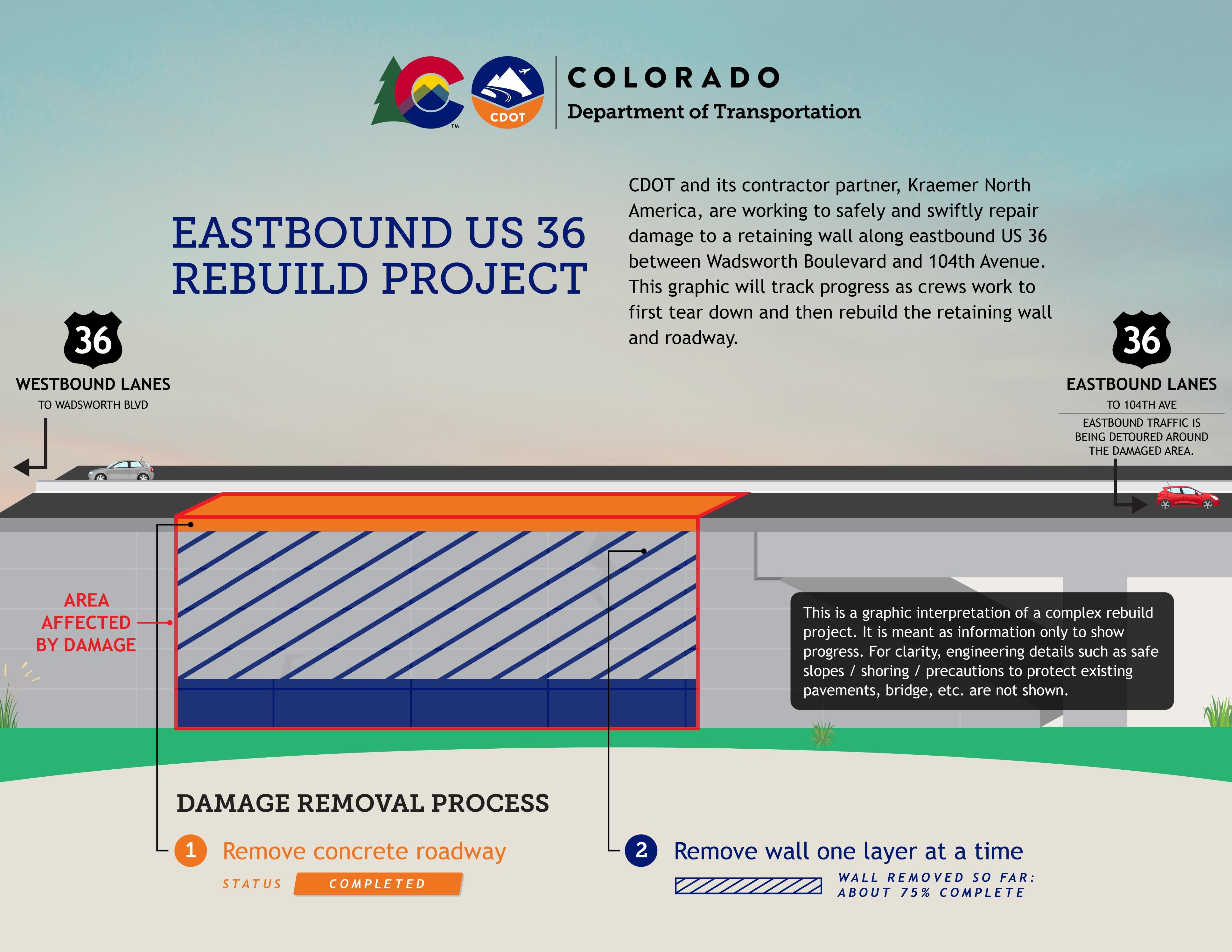 US36-RemovalGraphic_vFINAL.jpg