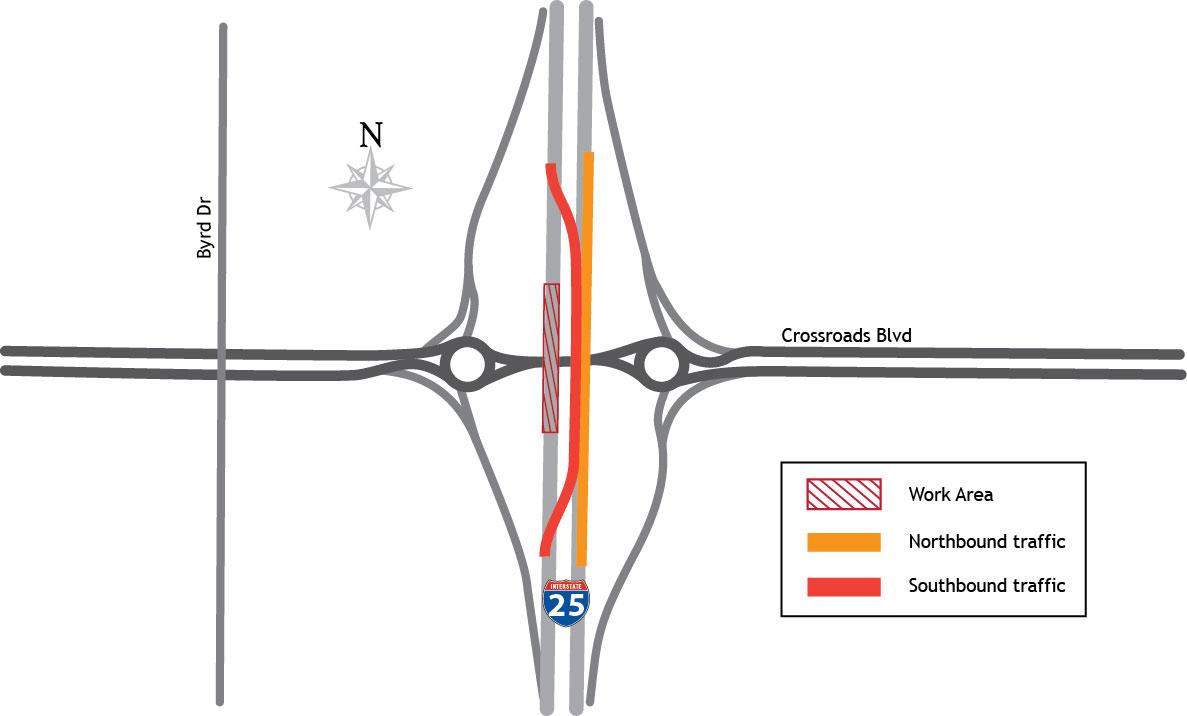 Current Crossroads