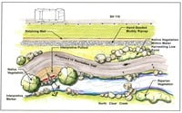 River and Trail Plan.JPG