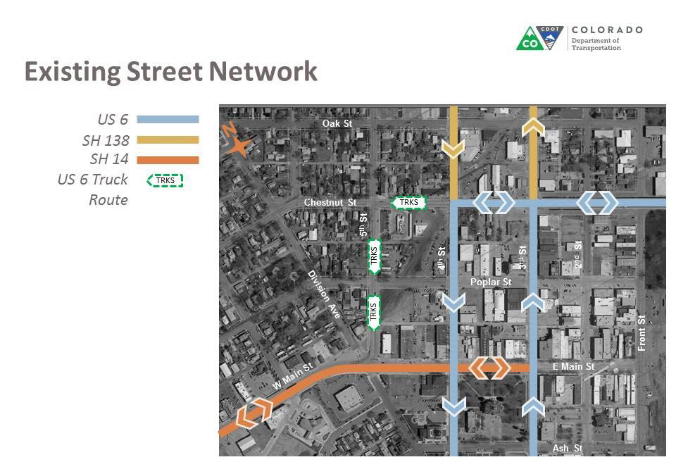 Existing Street Network
