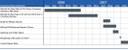 US 24 Buena Vista Enhancement Project Schedule