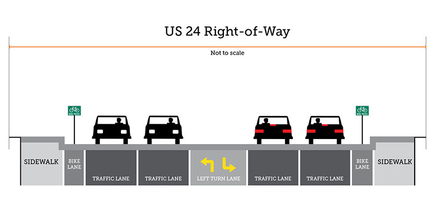 US 24 Right of Way