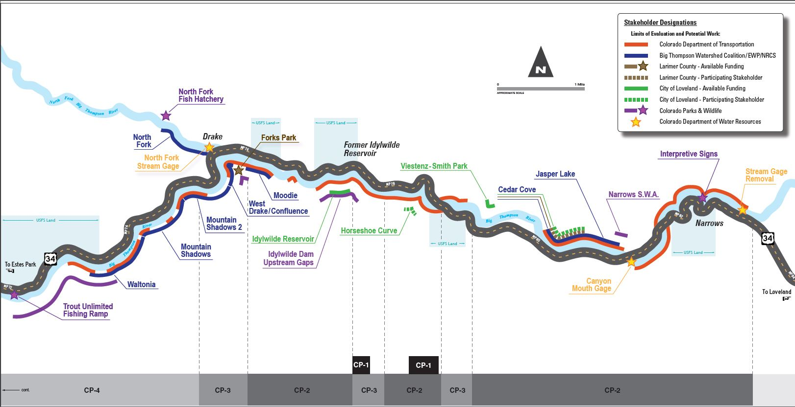 River Work Map on