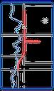 US 85 Resurfacing Map