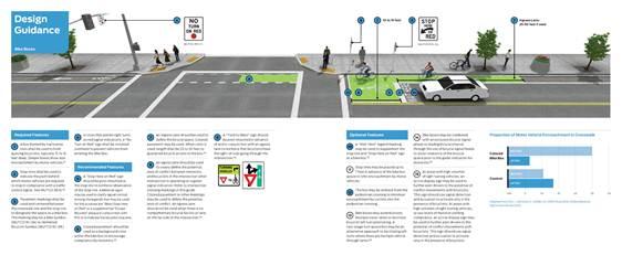 Green Bike Markings detail image