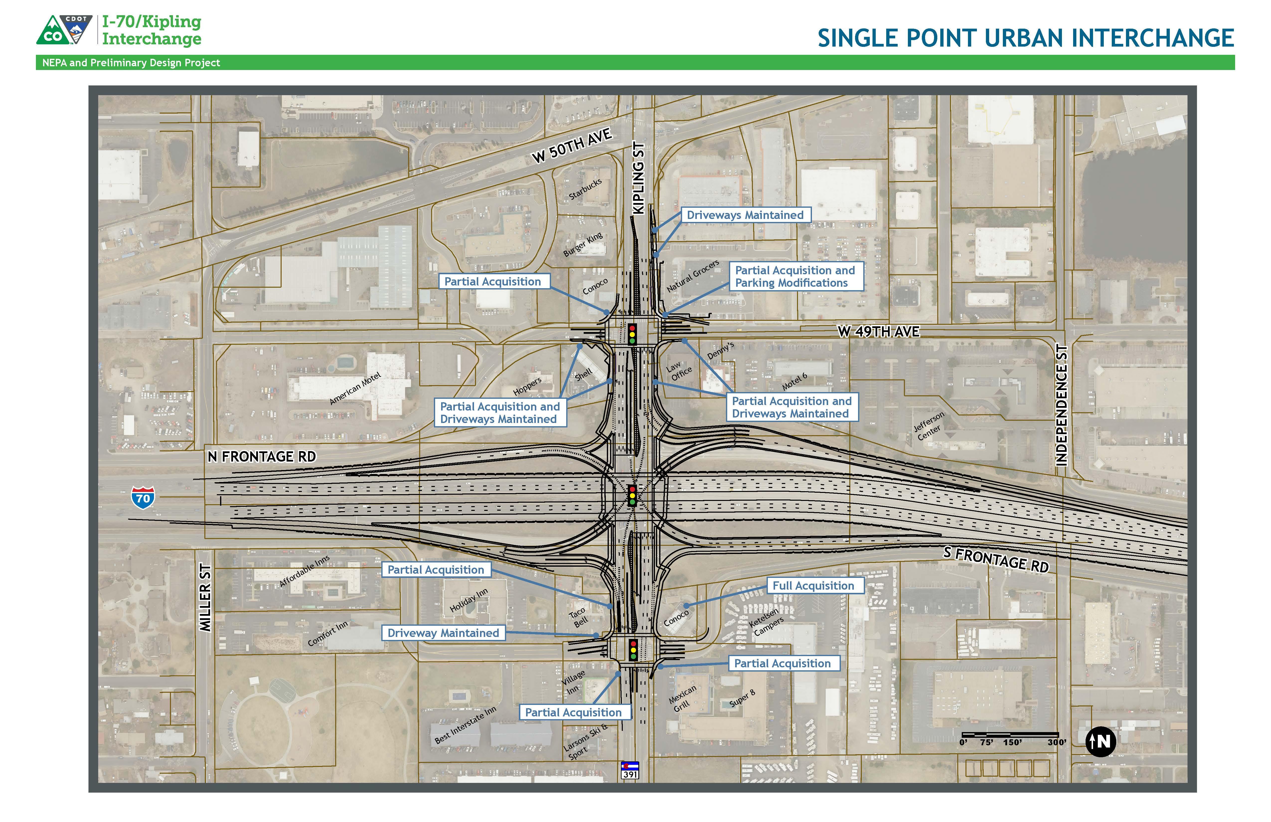 Single Point Urban Interchange