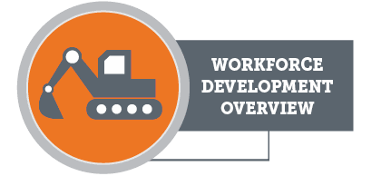 Central 70 Workforce Development Overview