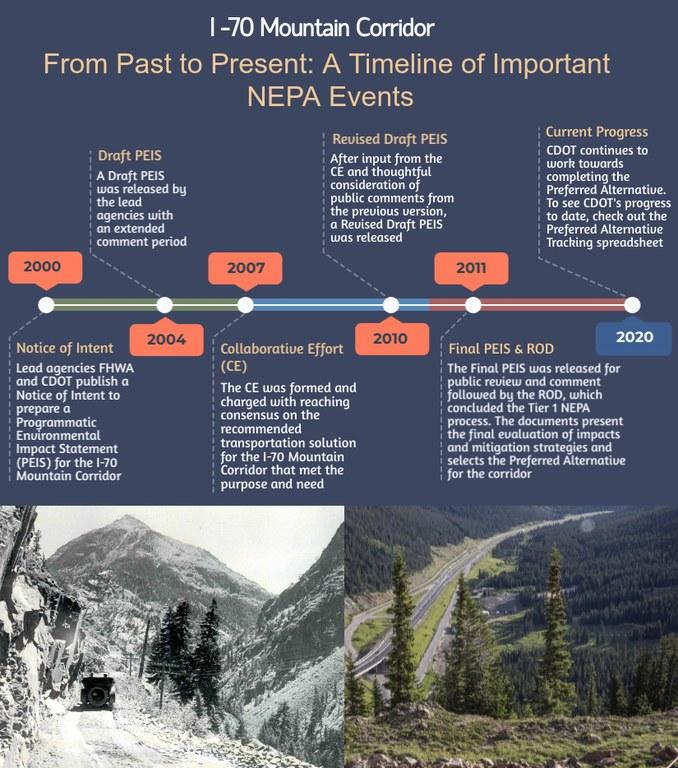 NEPA Timeline_Final.jpg