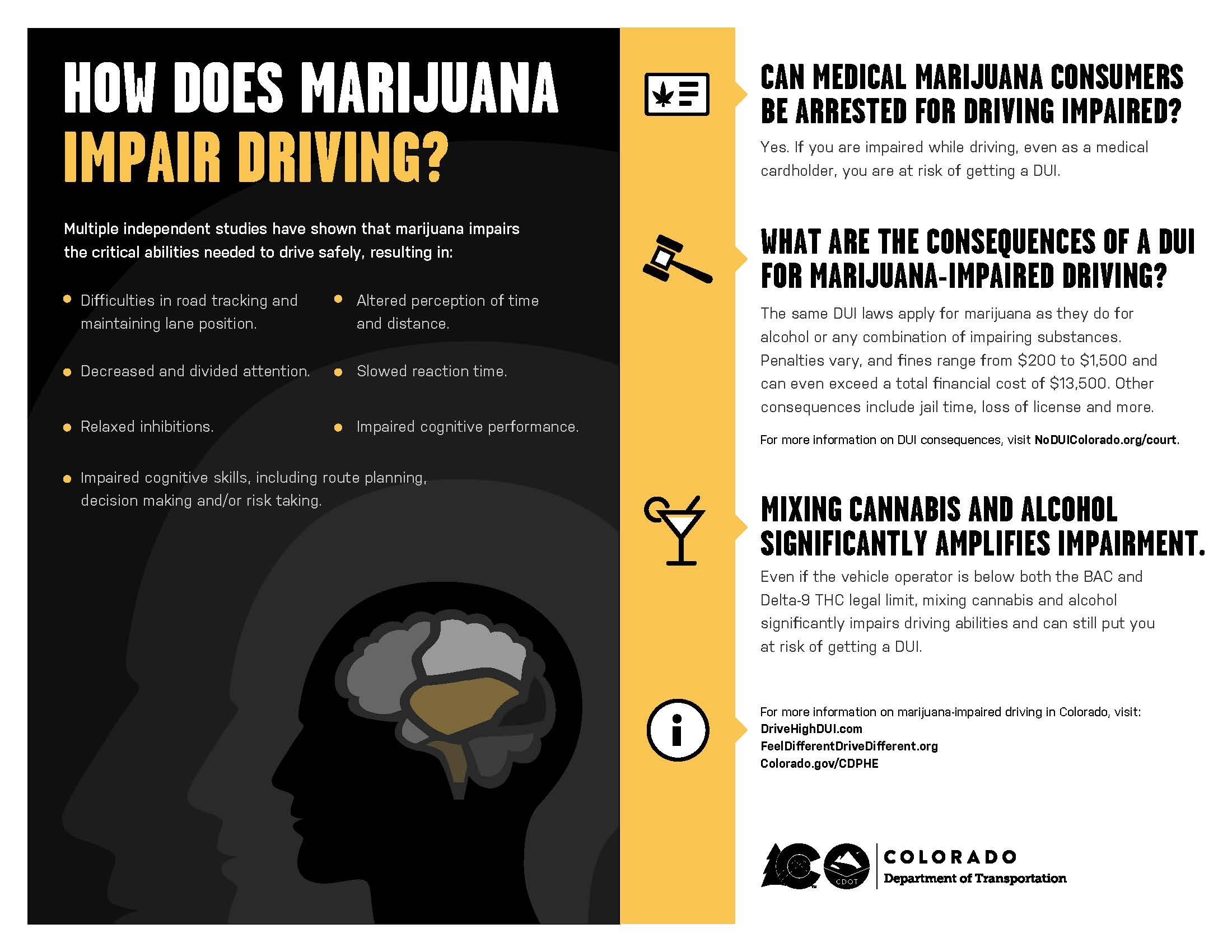 Marijuana, cannabis, marijuana-impaired driving, driving high, drunk driving, DUI, marijuana DUI, CDOT, Colorado Department of Transportation, transportation, safety