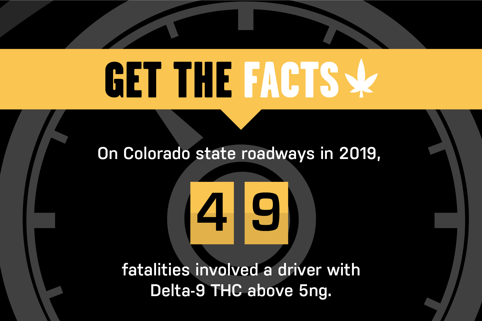 Marijuana, cannabis, marijuana-impaired driving, driving high, drunk driving, DUI, marijuana DUI, drinking and driving laws, DWI, safety, Get the facts: on Colorado roadways in 2019, 49 fatalities involved a driver with Delta-9 THC above 5mg.