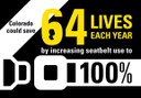 save 64 lives thumbnail image
