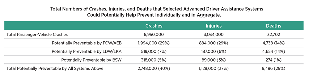 Traffic Safety Pulse - January 2019