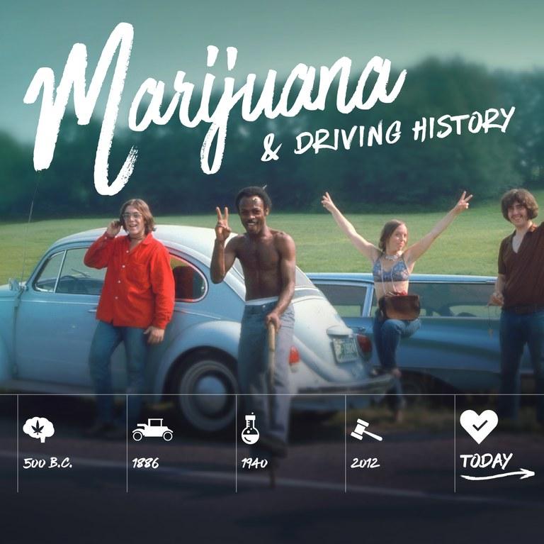 History of Marijuana timeline