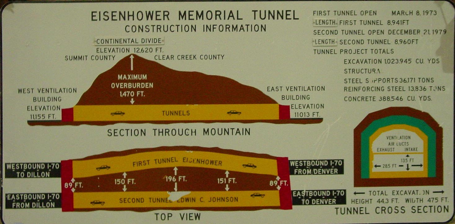 Tunnel construction diagram